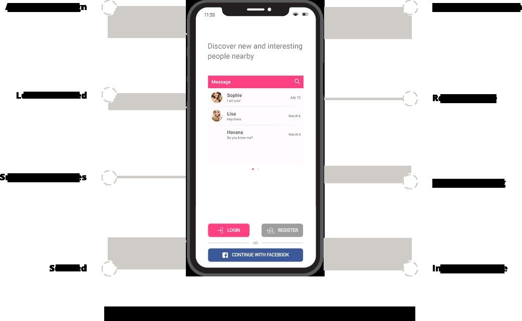 Ios dating app source code