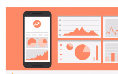 How can Firebase Analytics help to promote your mobile dating app business?